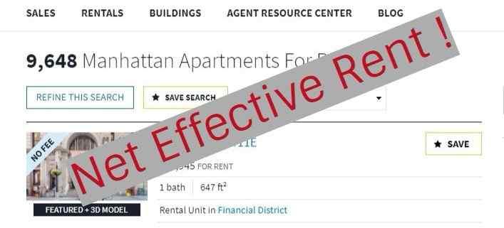 Гросс ставка аренды что это где выгоднее купить квартиру за границей