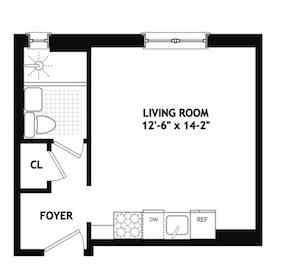 Размеры и типы квартир в Нью-Йорке